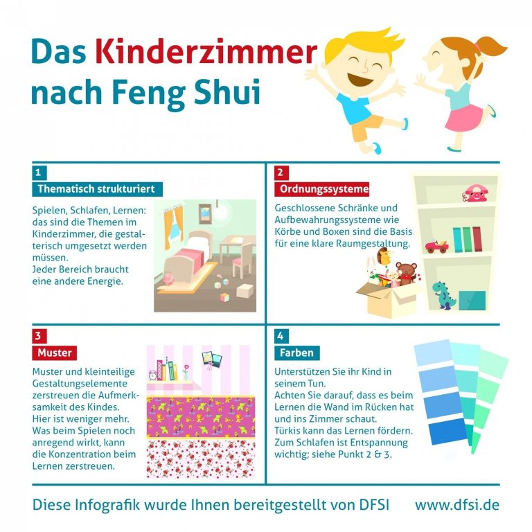 89 Luxurius Farbe Kinderzimmer Feng Shui
